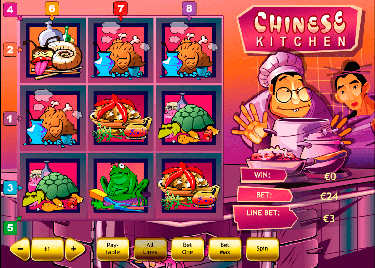 chinese kitchen playtech jogo casino online