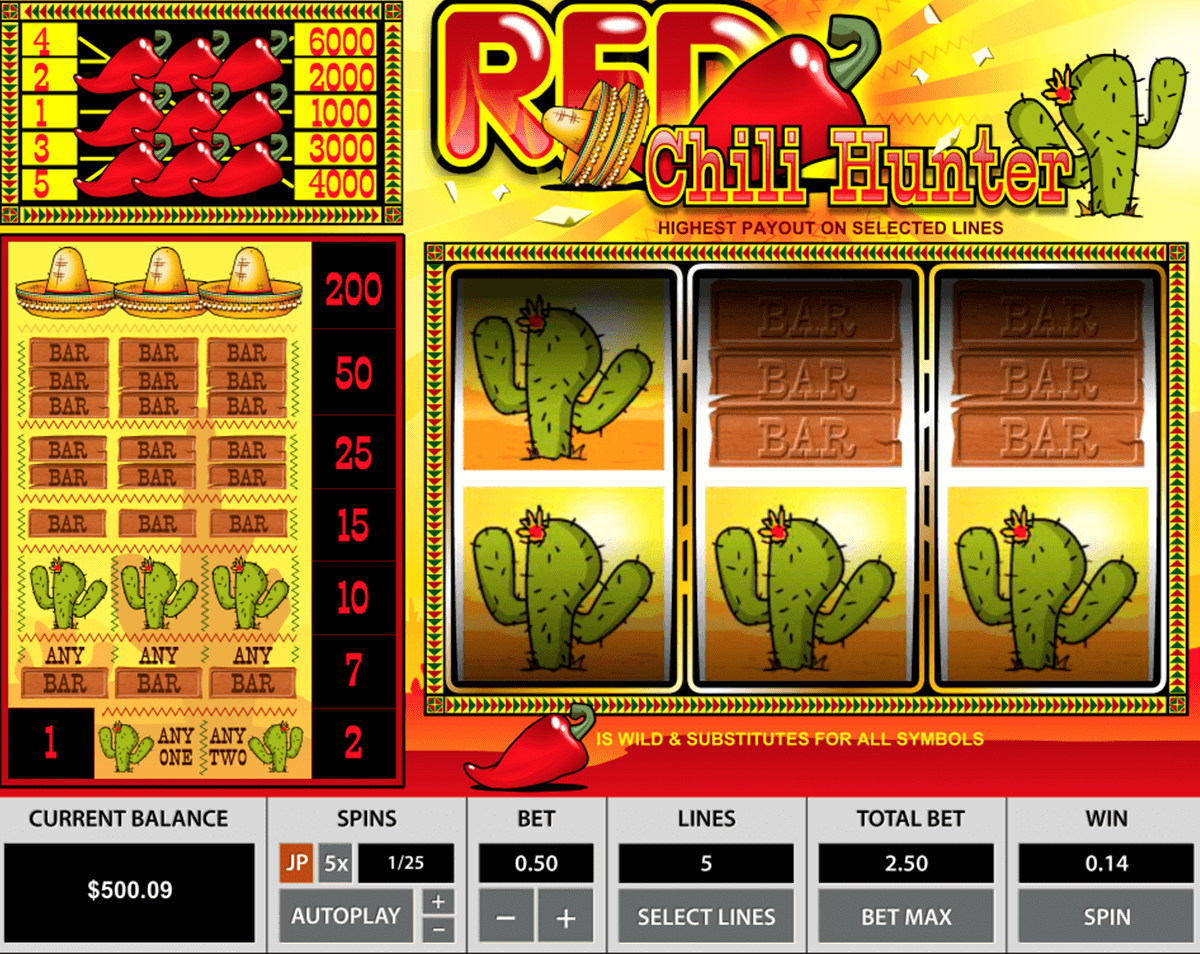red chili hunter pragmatic jogo casino online